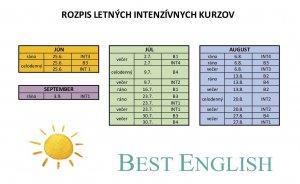 letné intenzívne kurzy Best English Bratislava